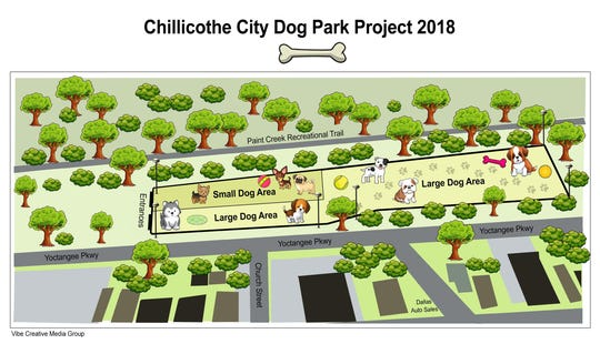 A rendered image shows the proposed layout for the Chillicothe Dog Park.