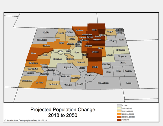 Population forecast for Colorado.