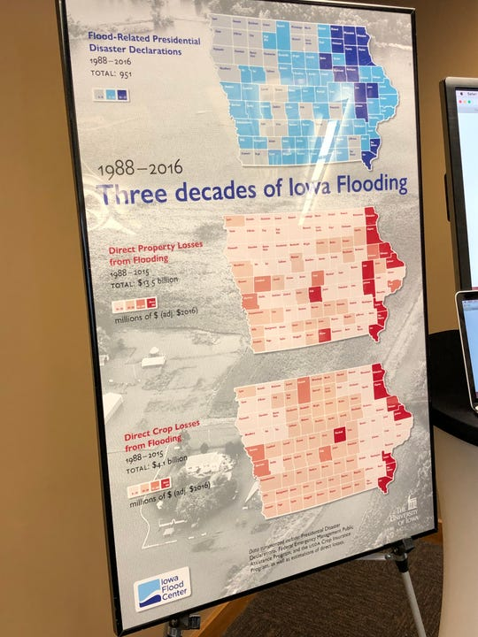 During their 10 Anniversary Celebration on Thursday, June 13, the Iowa Flood Center displayed a chart showing Three decades of Iowa Flooding.
