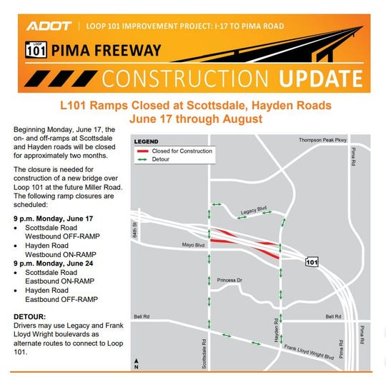 The Loop 101 ramps at Scottsdale Road and Hayden Road will be closed for about 60 days due to construction.