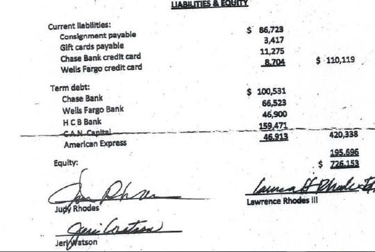The agreement to sell consignment store A Second Look included a list of its debts.