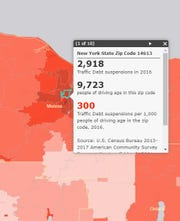 ZIP codes in the Rochester region have the highest levels of traffic debt suspensions in the state.
