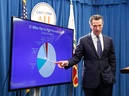 In this May 9, 2019, file photo, California Gov. Gavin Newsom gestures towards a chart with proposed funding to deal with the state's homelessness as he discusses his revised state budget during a news conference in Sacramento, Calif.
