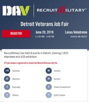 Job database RecruitMilitary and nonprofit Disabled American Veterans are holding a job fair 11 a.m. to 2 p.m. at Detroit's Lexus Velodrome,601 Mack Ave.