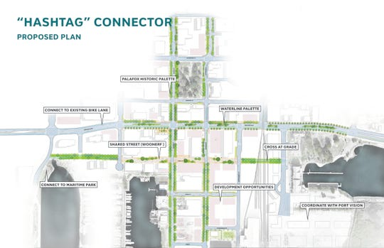 "This visualization shows the ""hashtag"" connector plan proposed by SCAPE."