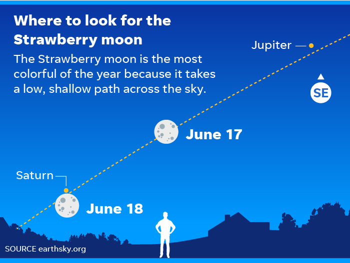 Strawberry moon: It will shine bright in the sky tonight