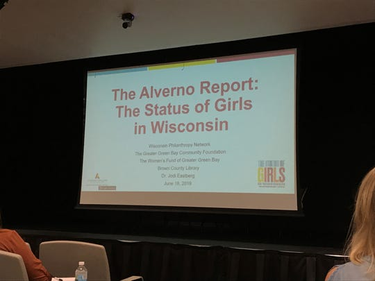 The Alverno Report: The Status of Girls in Wisconsin