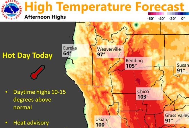 A heat advisory was issued for Northern California on Tuesday.