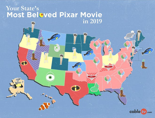 CableTV.com analyzed Google Trends data to come up with the favorite PIXAR film in each state. Only Arizona and New Mexico chose Monster's, Inc.