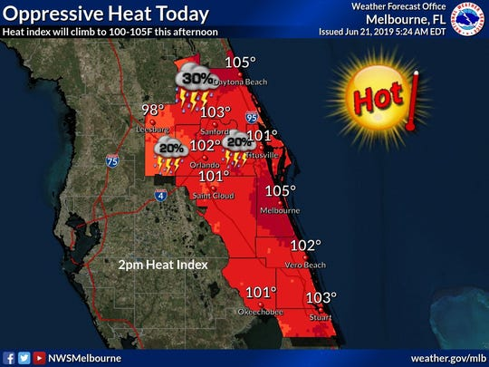 Treasure Coast forecast for June 21, 2019.