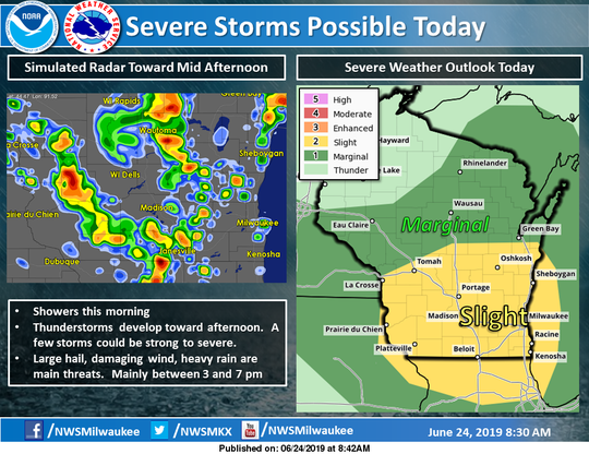 Severe storms are possible across all of southern Wisconsin Monday afternoon into the early evening hours.