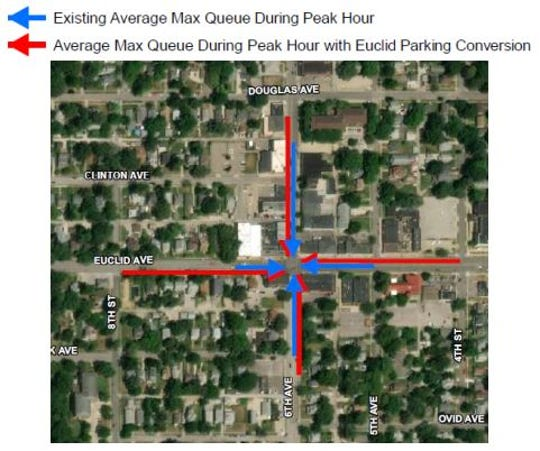 The waiting lines at traffic lights could increase if a section of Euclid Avenue is reduced to three lanes.