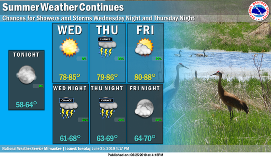 Pleasant weather is expected across southern Wisconsin on Wednesday.