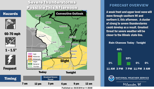 There was a slight risk of severe thunderstorms across the far southeastern corner of Wisconsin on Tuesday.