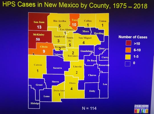 Number of hantavirus cases per county in New Mexico