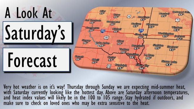 Temperatures will increase to 96 degrees on Saturday in Sioux Falls, according to the National Weather Service in Sioux Falls. The heat index will be about 104 degrees.
