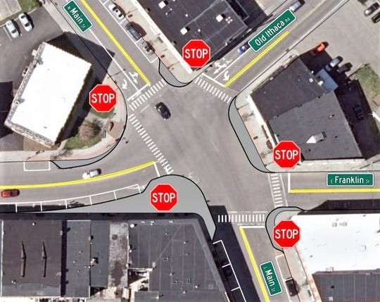 One proposal for improving traffic flow on Hanover Square in Horseheads is to have stop signs at each of the five entrances to the intersection. There is currently no stop sign for northbound traffic on Main Street.