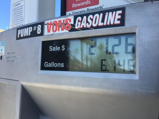 Six gallons of regular unleaded fuel cost about $21 at the Vons gas station in Palm Springs on June 26. A gas tax increase will add about 6 cents per gallon beginning July 1.