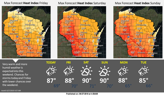 It's going to feel like summer across Wisconsin during the upcoming weekend, with the combination of heat and humidity potentially sending the heat index to 100 degrees in southwestern parts of the state.