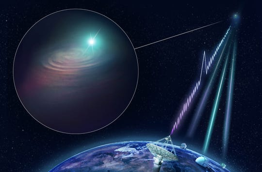 "An artist's conception of how ground-based telescopes detected a ""fast radio burst"" from a distant galaxy."