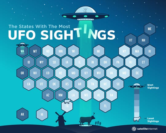 The states with the most UFO sightings.