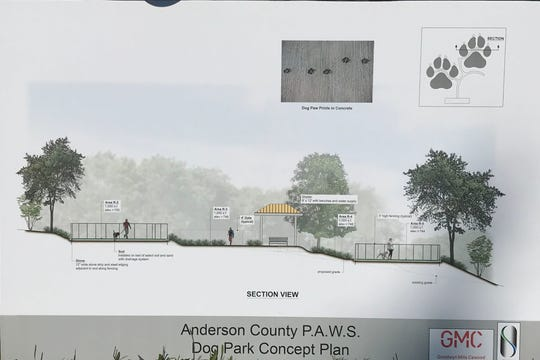 This concept plan details the different areas of the new, expanded dog park and community park on the grounds of Anderson County P.A.W.S.