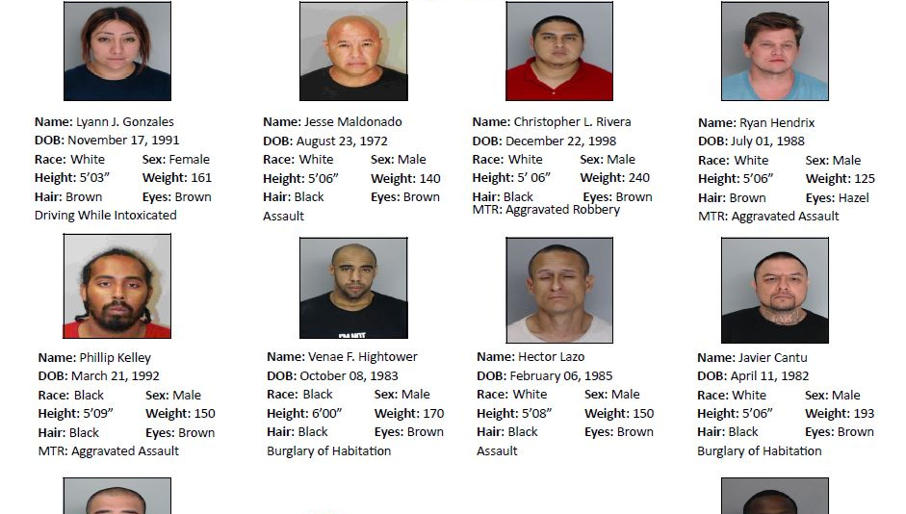 Nueces County Sheriff's Office most wanted for July 2019
