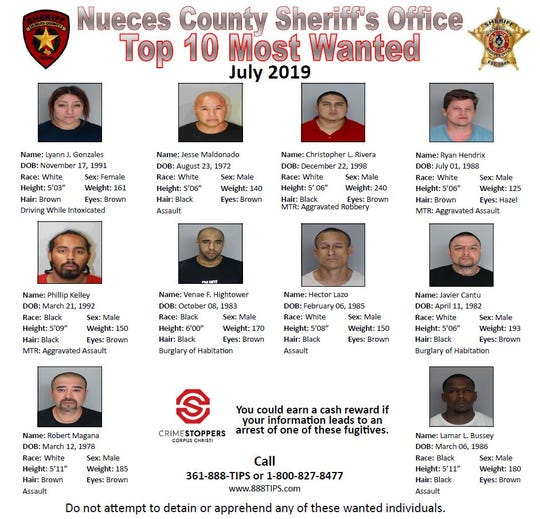 Anyone with information about any of Nueces County Sheriff's Office most wanted people in July 2019 should call Crime Stoppers at 361-888-8477.
