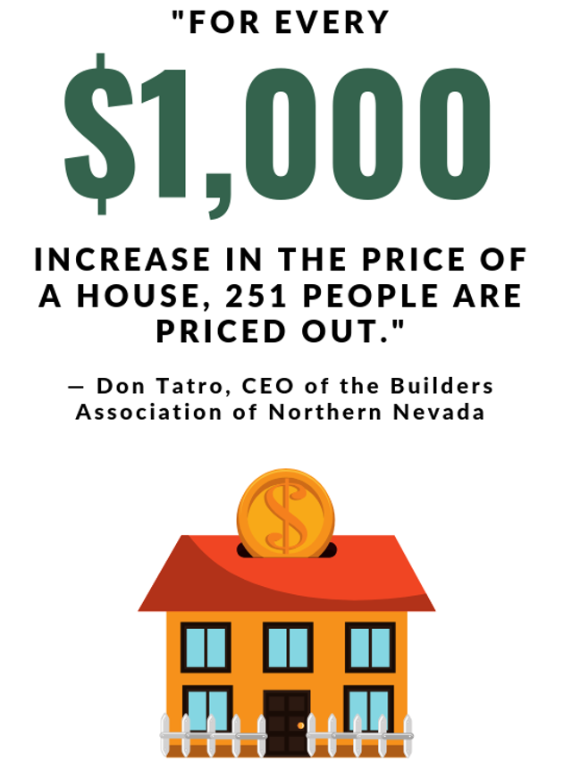 Nevada housing market: Reno-Sparks development in crisis