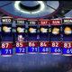 The latest WHO-HD forecast video: Storms possible on July Fourth, rest of week