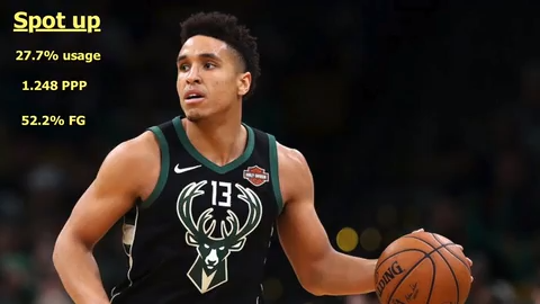 """""""The first one is going to come,"""" Malcolm Brogdon said of the win-column. """"It's not even comparing yourself to other teams. We really just got to focus on ourselves. The more we focus on other teams, the more we'll lose our way."""""""