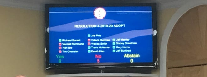 Here's how the Clarksville City Council voted on the controversial annexation along Highway 76 near Interstate 24 Exit 11.