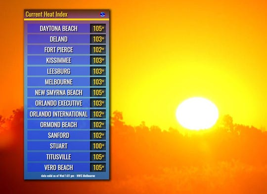 Heat index ranged from 100 to 105 across Treasure Coast by 1 p.m. July 3, 2019.