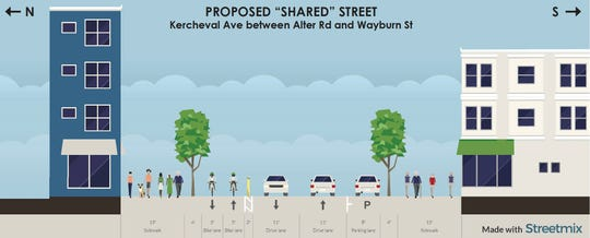 The proposed new design for Kercheval at the border of Detroit and Grosse Pointe shows one bike lane each way, one traffic lane each way, and a parking lane on the south side.