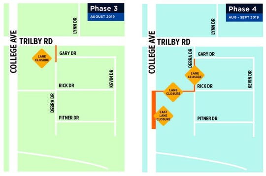 Work on a new housing development will close roads near Trilby Road and College Avenue this summer.