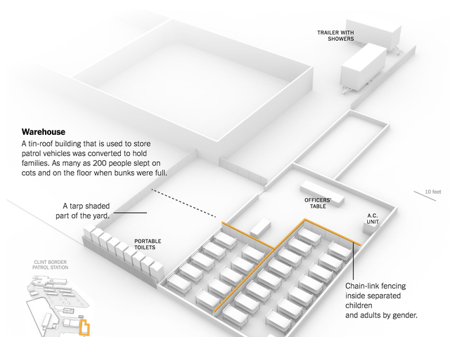Inside the border's migrant detention center in Clint, Texas on