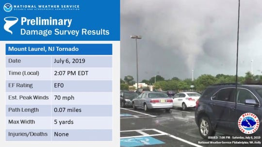 The National Weather Service in Mount Holly posted a photo of the Mount Laurel tornado on its social media accounts Saturday.