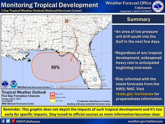 Weekend prediction: 60% chance storm system becomes tropical
