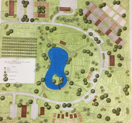 The site plan for Grateful Rescue & Sanctuary shows a covered stage and lawn area above a man-made lake, with dog housing in the upper right corner and cat housing in the bottom center.