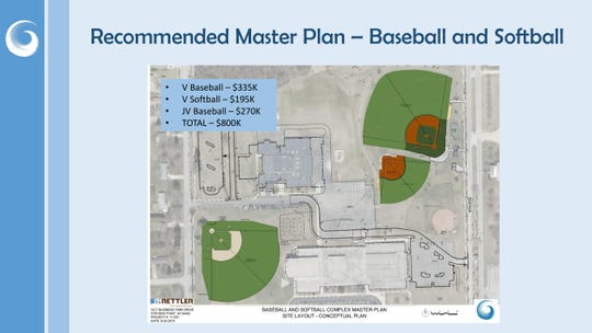A rendering shows the projected costs of installing turf for the baseball and softball diamonds at John Long Middle School. The Grafton High School baseball and softball teams currently use the fields.