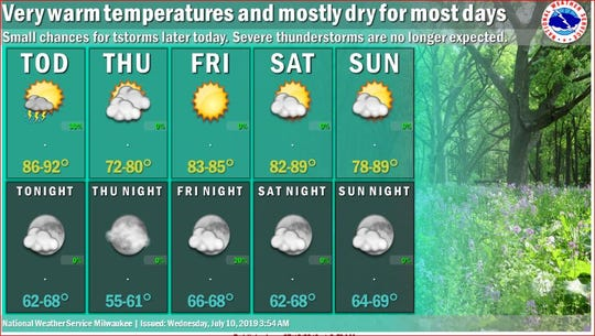 Very warm temperatures are expected Wednesday with only small chances of thunderstorms.