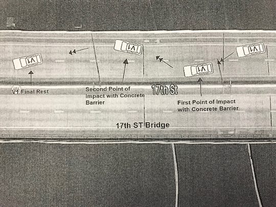 A Vero Beach Police graphic depicts the Sunday, July 7, Alma Lee Loy bridge crash involving Rachel Butler's Honda sedan.