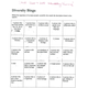 Union officials: 'Diversity Bingo' at training for DMPS bus drivers 'simply appalling'