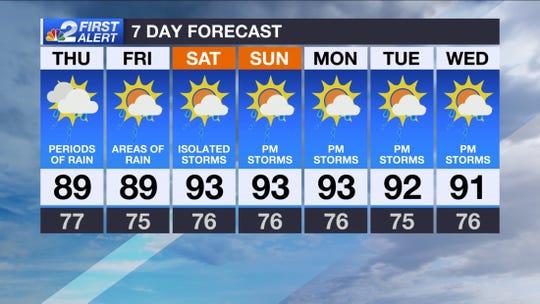 Forecast for Thursday, July 11, 2019.