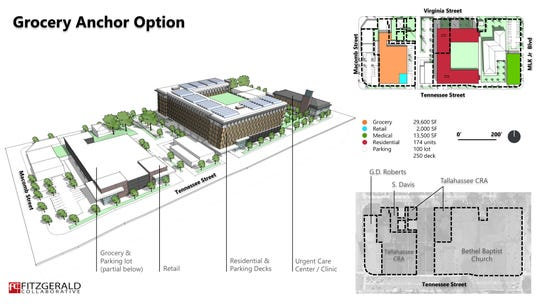 Early conceptual rendering of the grocery anchor option for the Frenchtown Gateway redevelopment project.