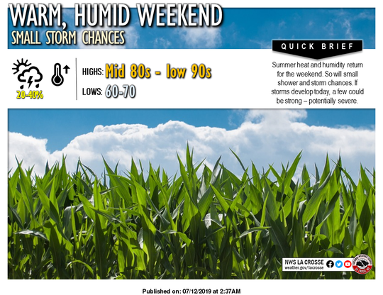 Heat and humidity are forecast to arrive across Wisconsin this weekend and expected to stay put into the coming week, according to forecasters.