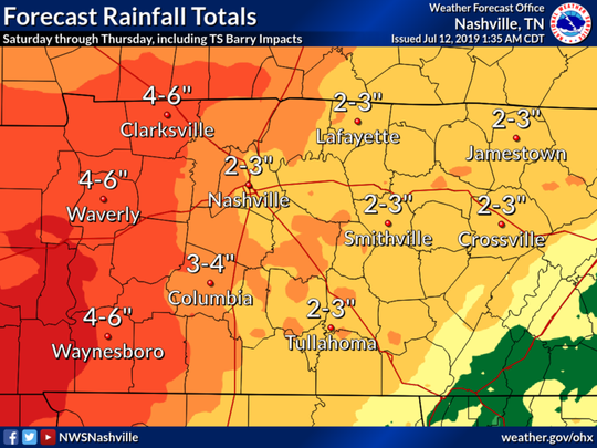 The National Weather Service projects west Tennessee to get a bulk of the state's rain from the remnants of Tropical Storm Barry.