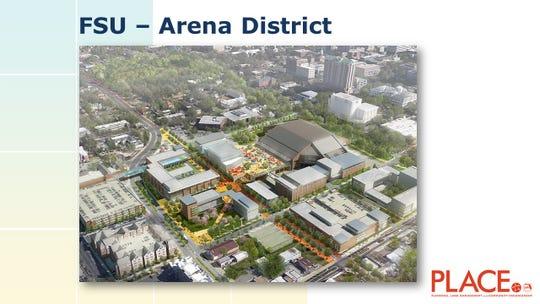 FSU Arena District