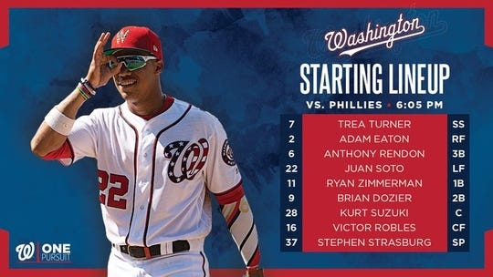 Nationals' lineup Friday vs. Phillies.
