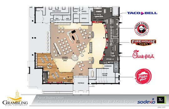 Blueprint for the layout and new brand positions at Grambling University student food court.